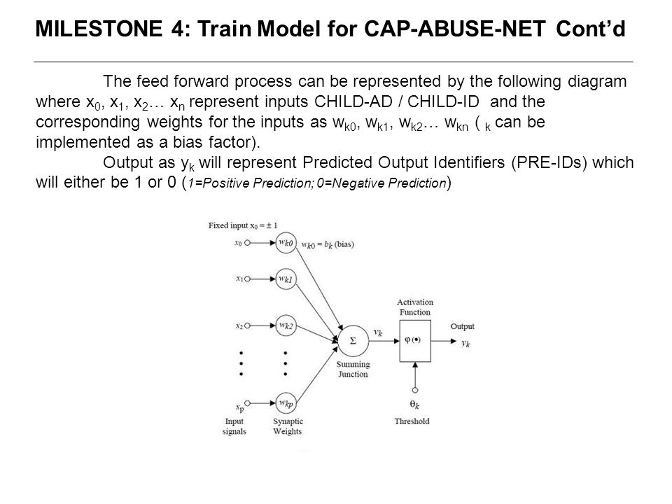 MILESTONE 4: Train Model for CAP-ABUSE-NET Cont'd The feed forward process can be represented by the following diagram where x 0, x 1, x 2 … x n represent inputs CHILD-AD / CHILD-ID and the corresponding weights for the inputs as w k0, w k1, w k2 … w kn ( k can be implemented as a bias factor).