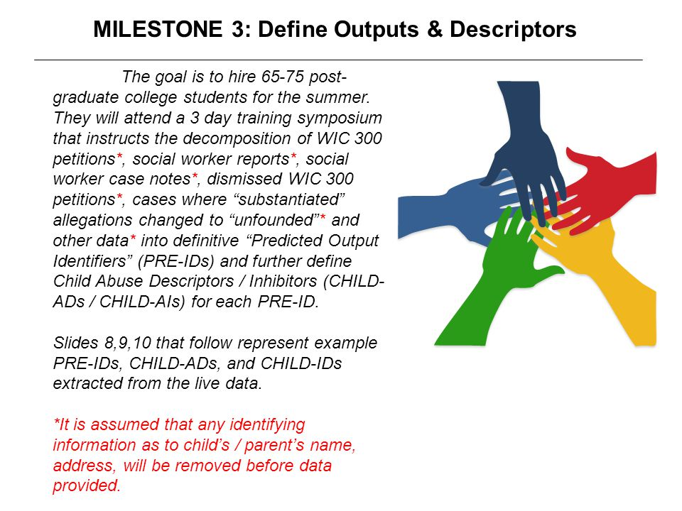 MILESTONE 3: Define Outputs & Descriptors The goal is to hire 65-75 post- graduate college students for the summer.