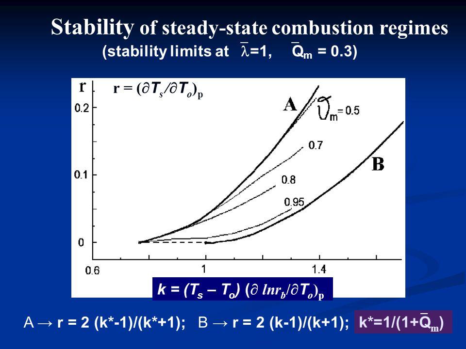 A → r = 2 (k*-1)/(k*+1); B → r = 2 (k-1)/(k+1); (stability limits at  =1,  Q m = 0.3) r = (  T s /  T o ) p k = (T s – T o ) (  lnr b /  T o ) p k*=1/(1+Q m )