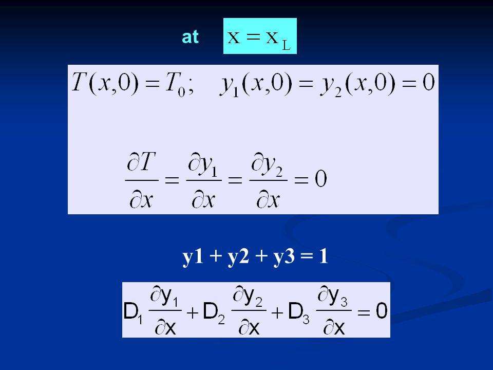 at y1 + y2 + y3 = 1