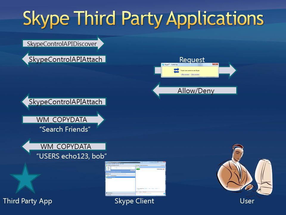 """SkypeControlAPIDiscover Skype ClientUser Request Allow/Deny SkypeControlAPIAttach WM_COPYDATA """"Search Friends"""" WM_COPYDATA """"USERS echo123, bob"""" SkypeC"""