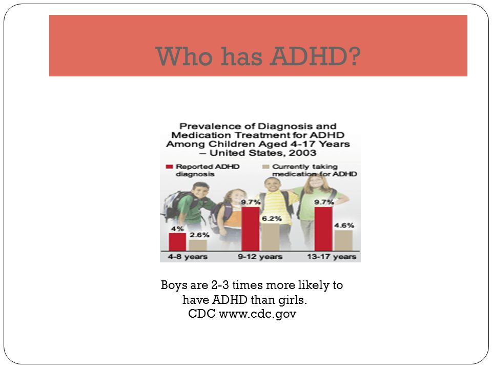 Who has ADHD CDC www.cdc.gov Boys are 2-3 times more likely to have ADHD than girls.