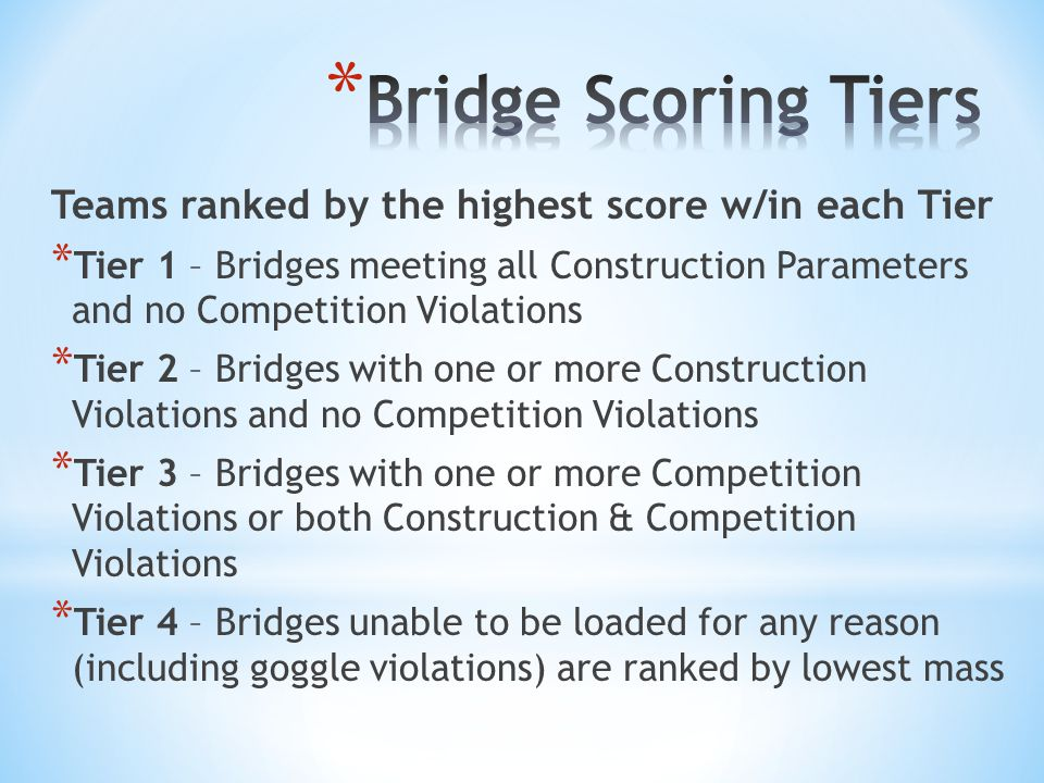 Teams ranked by the highest score w/in each Tier * Tier 1 – Bridges meeting all Construction Parameters and no Competition Violations * Tier 2 – Bridges with one or more Construction Violations and no Competition Violations * Tier 3 – Bridges with one or more Competition Violations or both Construction & Competition Violations * Tier 4 – Bridges unable to be loaded for any reason (including goggle violations) are ranked by lowest mass
