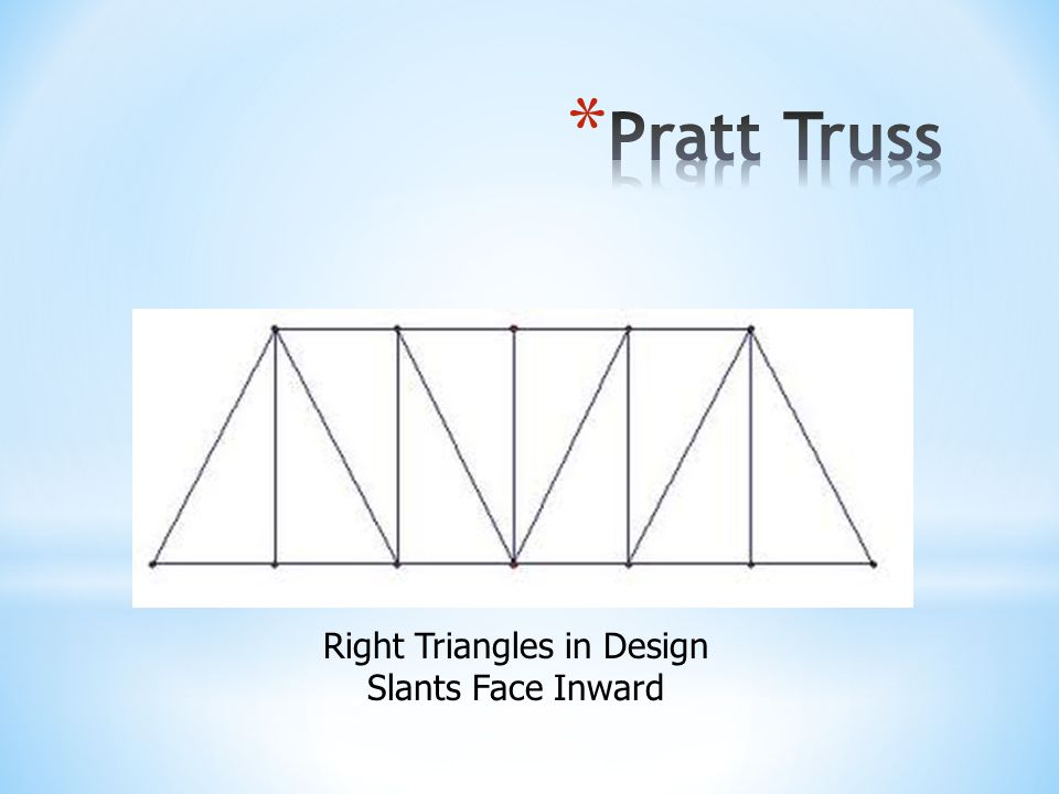 Right Triangles in Design Slants Face Inward