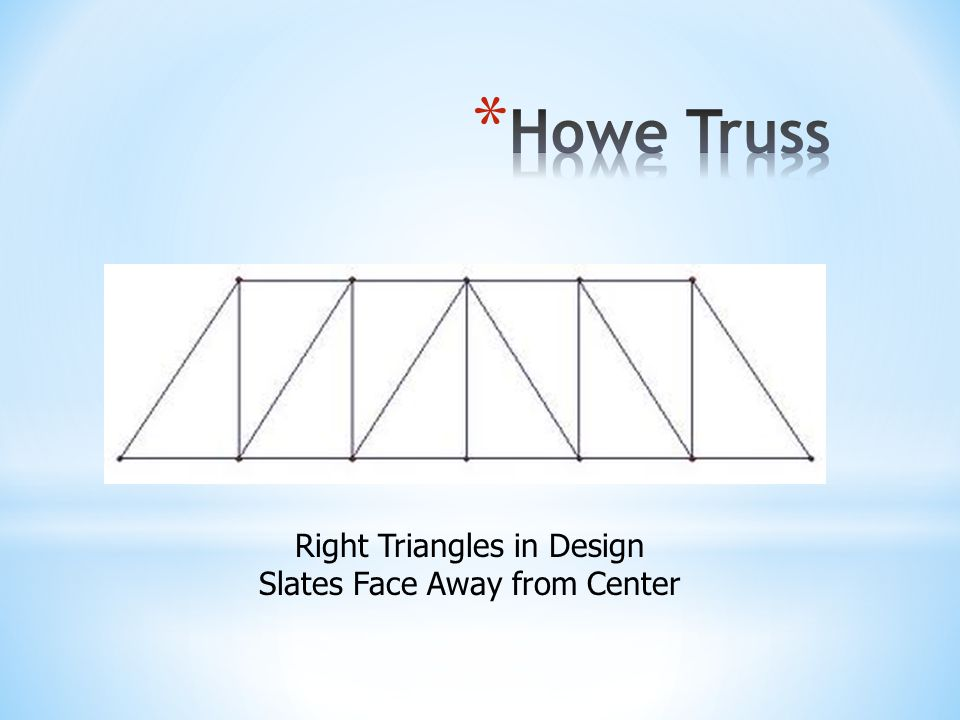 Right Triangles in Design Slates Face Away from Center
