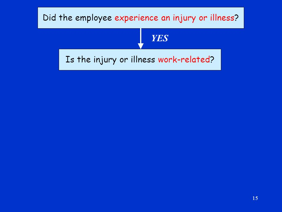 15 Did the employee experience an injury or illness Is the injury or illness work-related YES