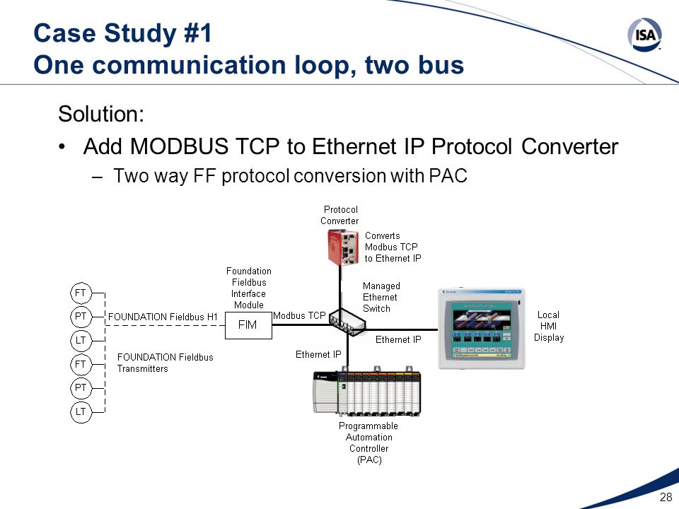 Solution: Add MODBUS TCP to Ethernet IP Protocol Converter –Two way FF protocol conversion with PAC 28 Case Study #1 One communication loop, two bus
