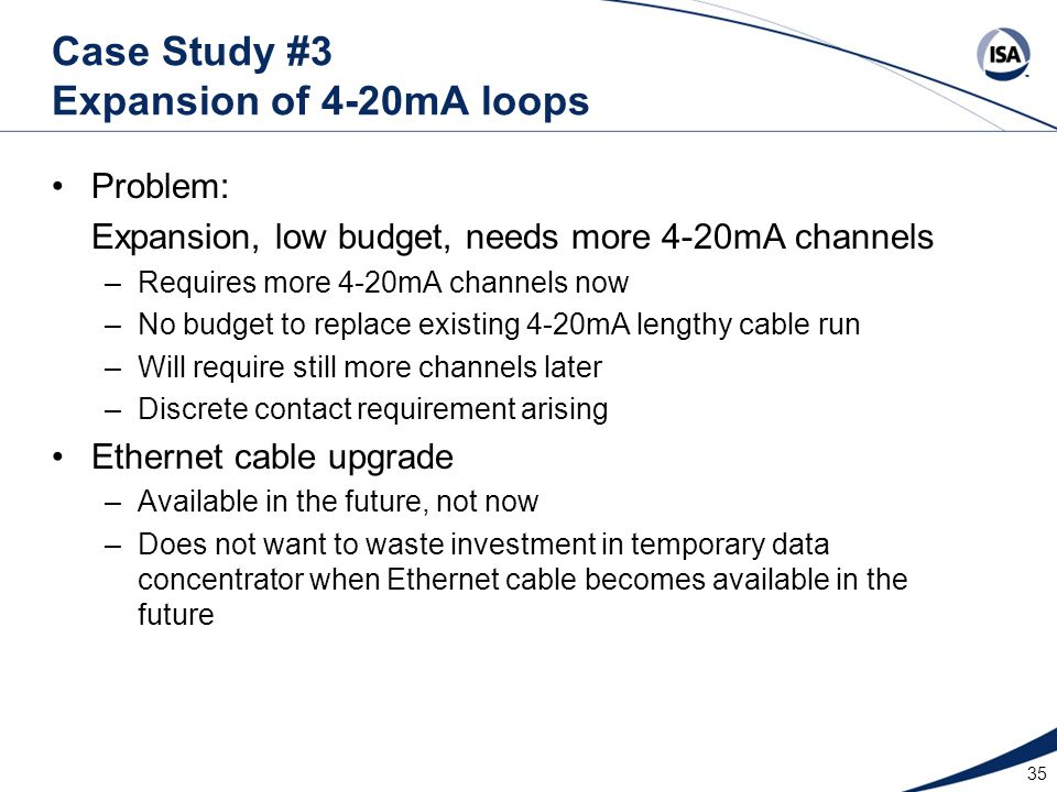 Problem: Expansion, low budget, needs more 4-20mA channels –Requires more 4-20mA channels now –No budget to replace existing 4-20mA lengthy cable run