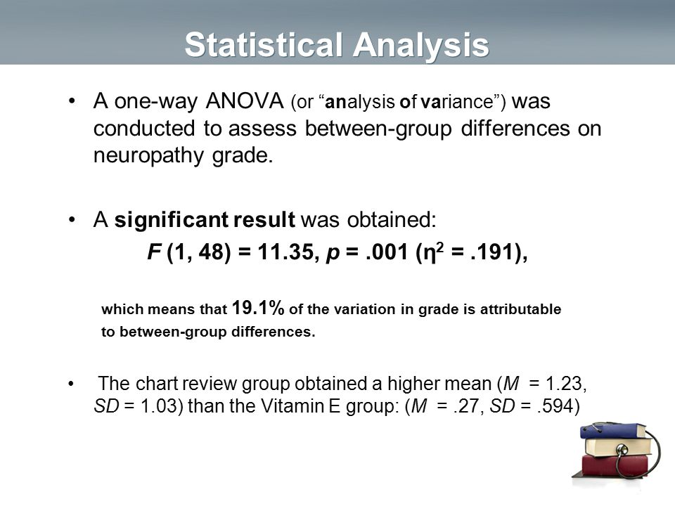"""Statistical Analysis A one-way ANOVA (or """"analysis of variance"""") was conducted to assess between-group differences on neuropathy grade. A significant"""