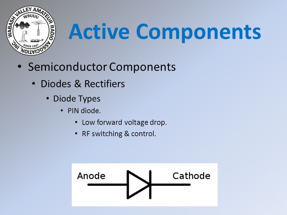 Semiconductor Components Diodes & Rectifiers Diode Types PIN diode. Low forward voltage drop. RF switching & control. Active Components