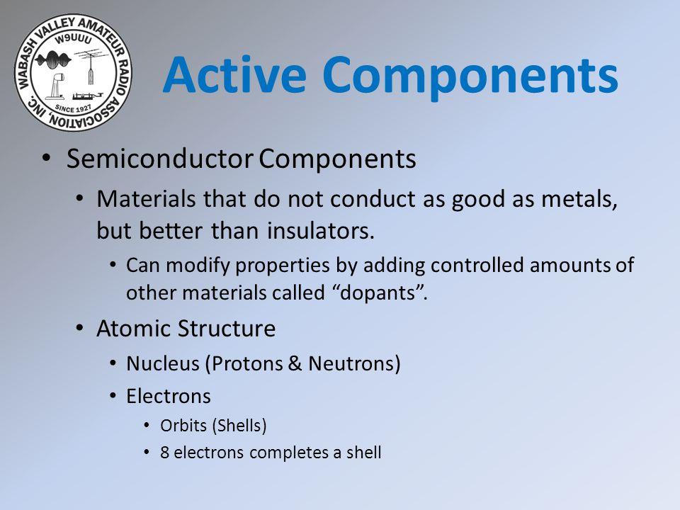 Field Strength & RF Power Meters RF Power Meters.Directional Wattmeter.