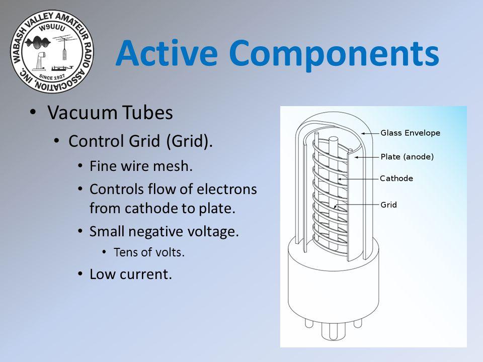 Vacuum Tubes Control Grid (Grid). Fine wire mesh. Controls flow of electrons from cathode to plate. Small negative voltage. Tens of volts. Low current