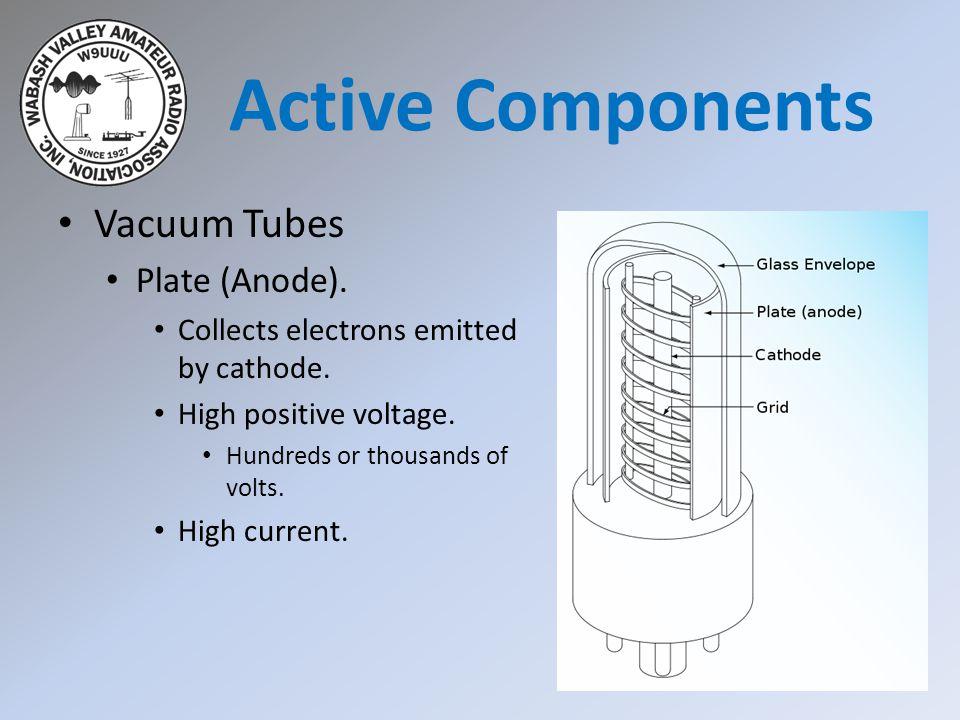 Vacuum Tubes Plate (Anode). Collects electrons emitted by cathode. High positive voltage. Hundreds or thousands of volts. High current. Active Compone