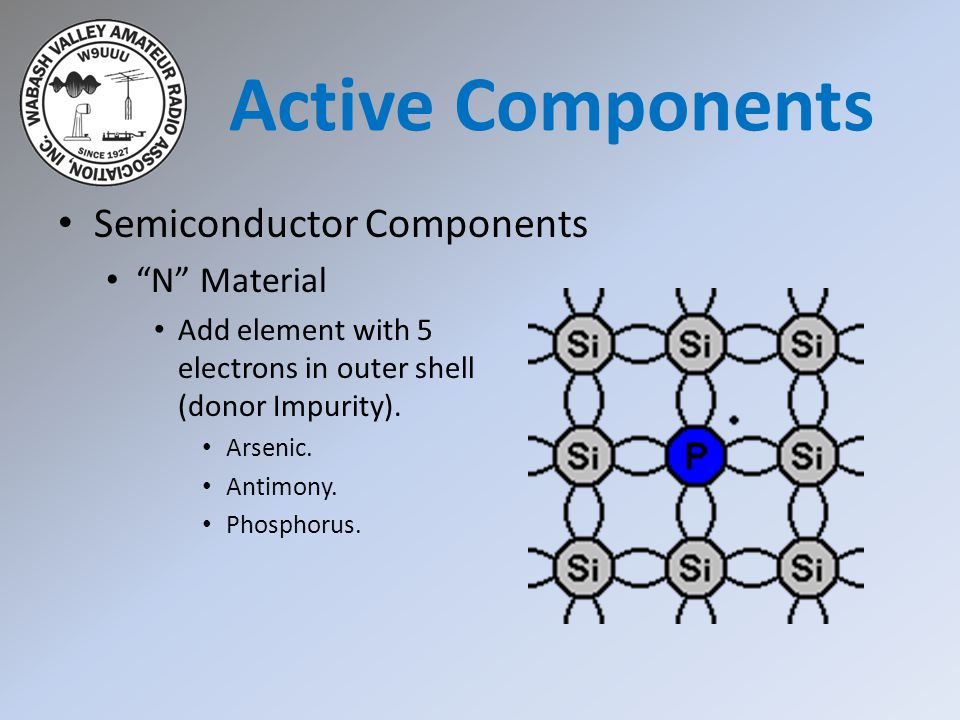P Material Add element with 3 electrons in outer shell (acceptor Impurity).