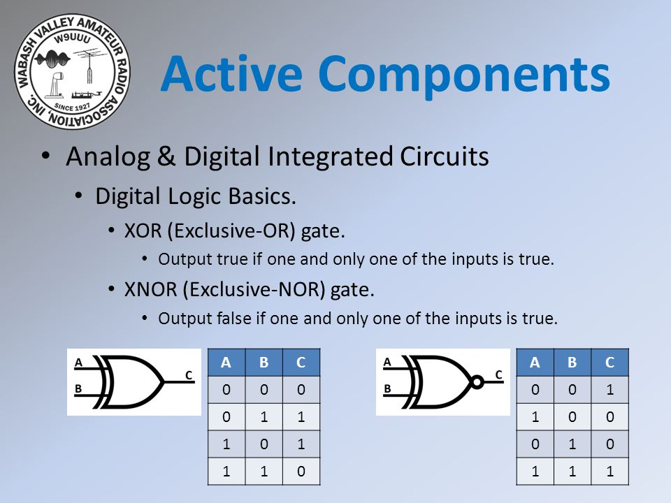Analog & Digital Integrated Circuits Digital Logic Basics. XOR (Exclusive-OR) gate. Output true if one and only one of the inputs is true. XNOR (Exclu