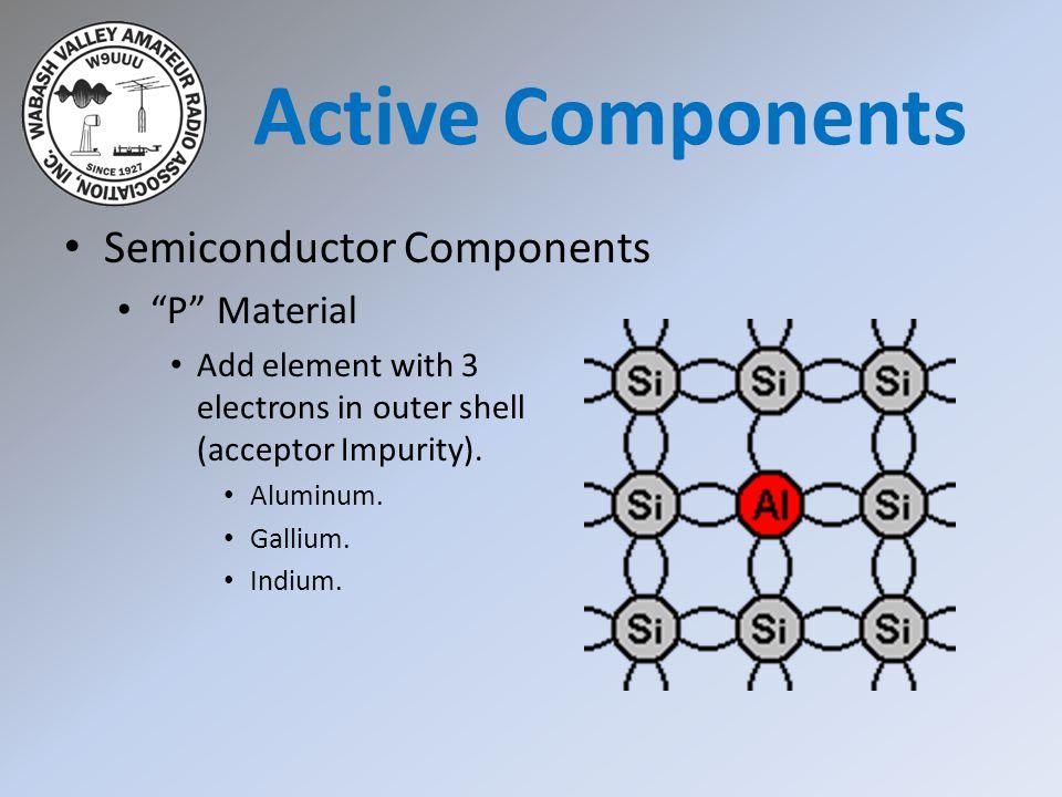 Rectifiers & Power Supplies Filter Circuits.