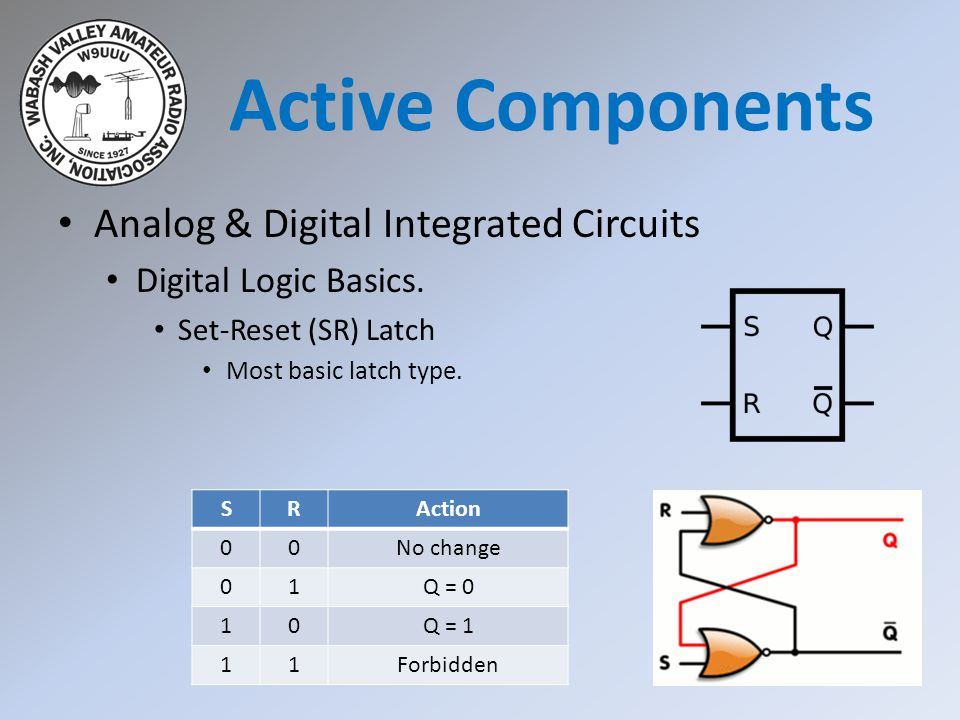 Analog & Digital Integrated Circuits Digital Logic Basics. Set-Reset (SR) Latch Most basic latch type. SRAction 00No change 01Q = 0 10Q = 1 11Forbidde