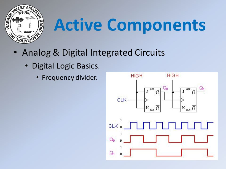 Analog & Digital Integrated Circuits Digital Logic Basics. Frequency divider. Active Components