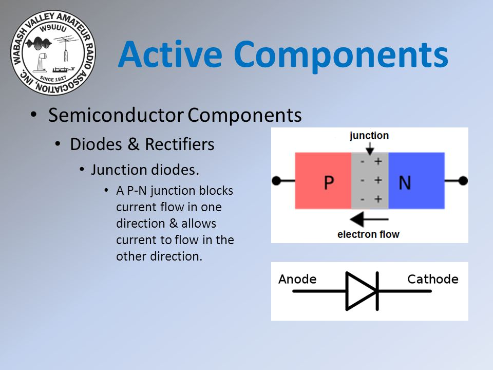Microprocessors & Related Components.Active Components Microprocessor.