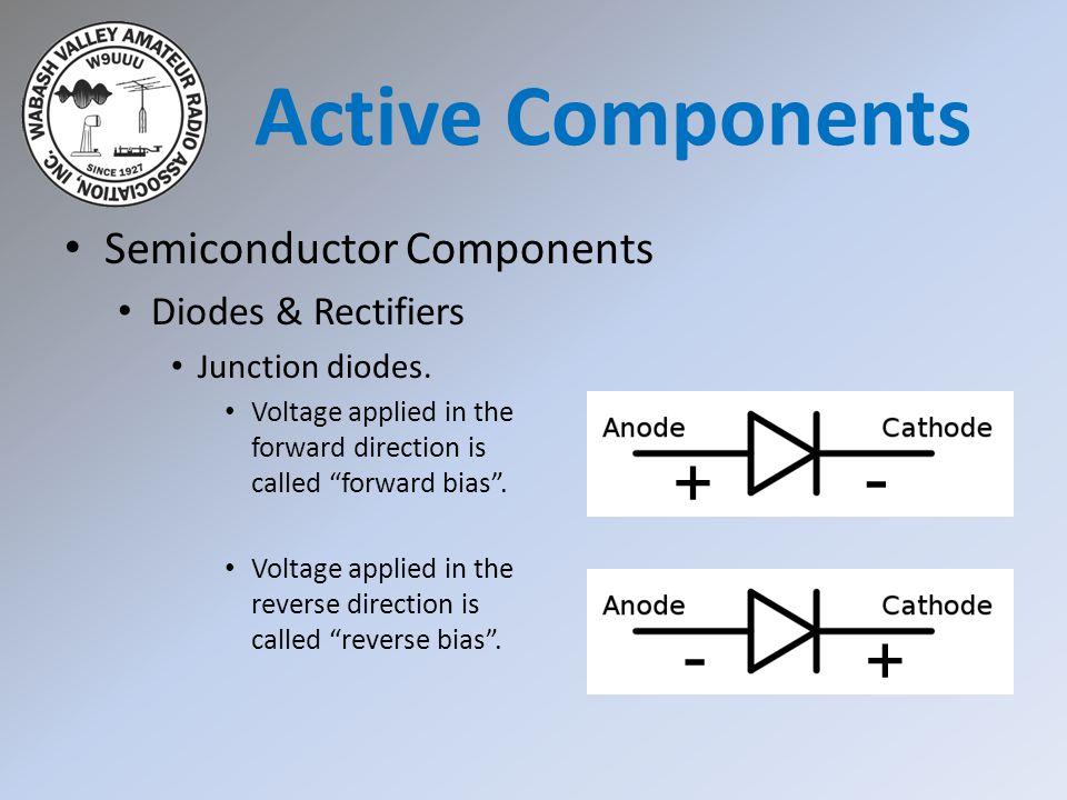 Vacuum Tubes Tetrode 4 Elements Cathode. Control Grid. Screen Grid. Plate. Active Components