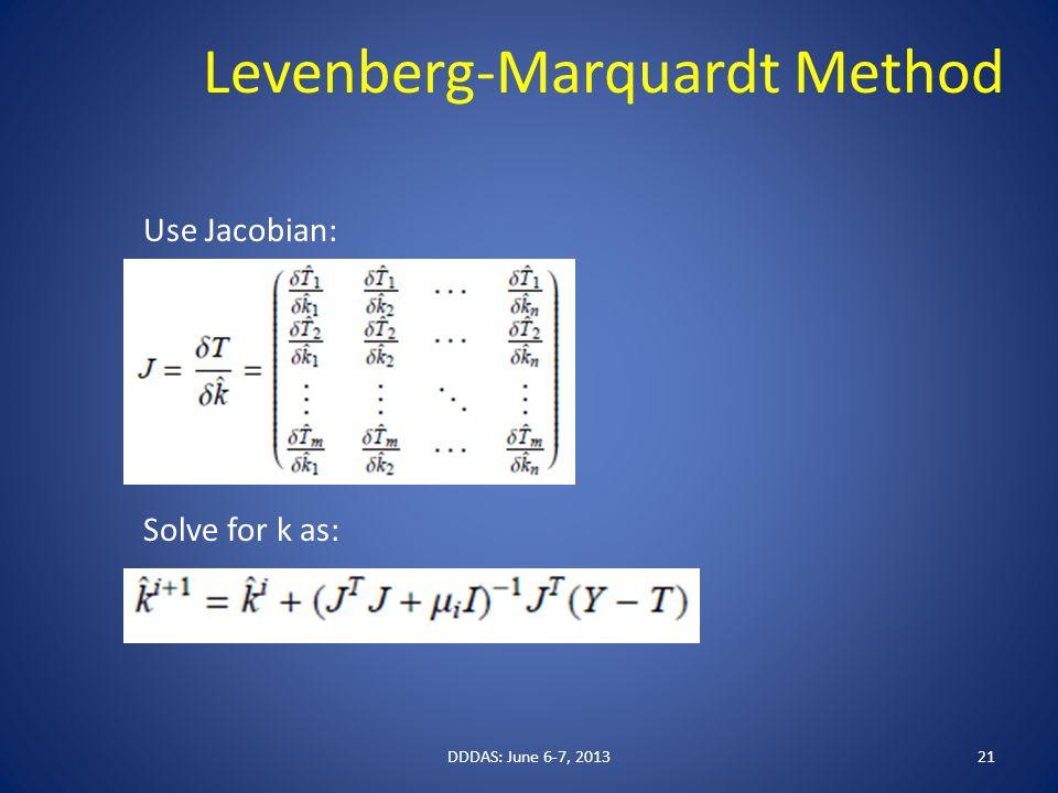 Levenberg-Marquardt Method DDDAS: June 6-7, 201321 Use Jacobian: Solve for k as: