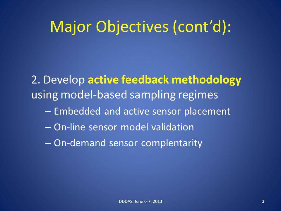 Major Objectives (cont'd): 2.