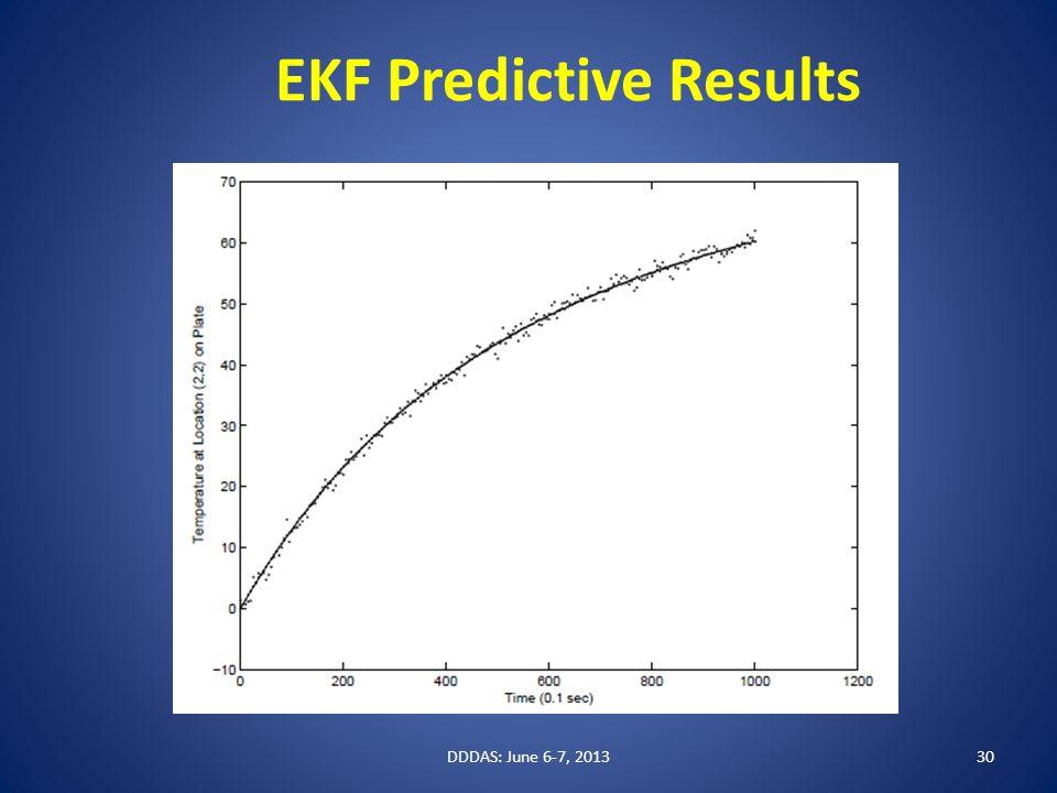 EKF Predictive Results DDDAS: June 6-7, 201330