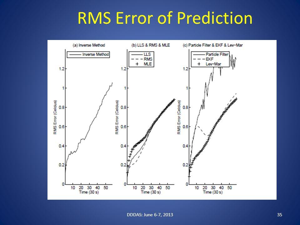 RMS Error of Prediction DDDAS: June 6-7, 201335