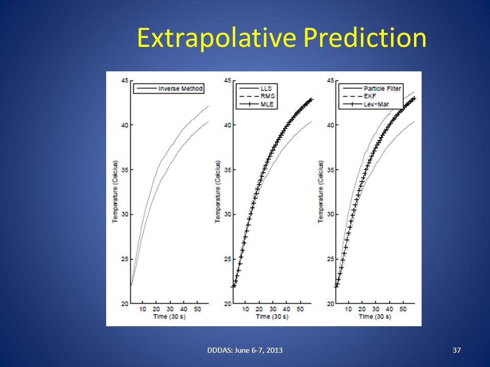 Extrapolative Prediction DDDAS: June 6-7, 201337