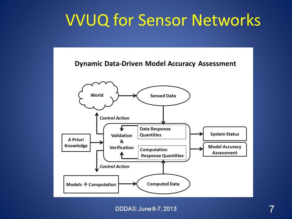VVUQ for Sensor Networks DDDAS: June 6-7, 2013 7