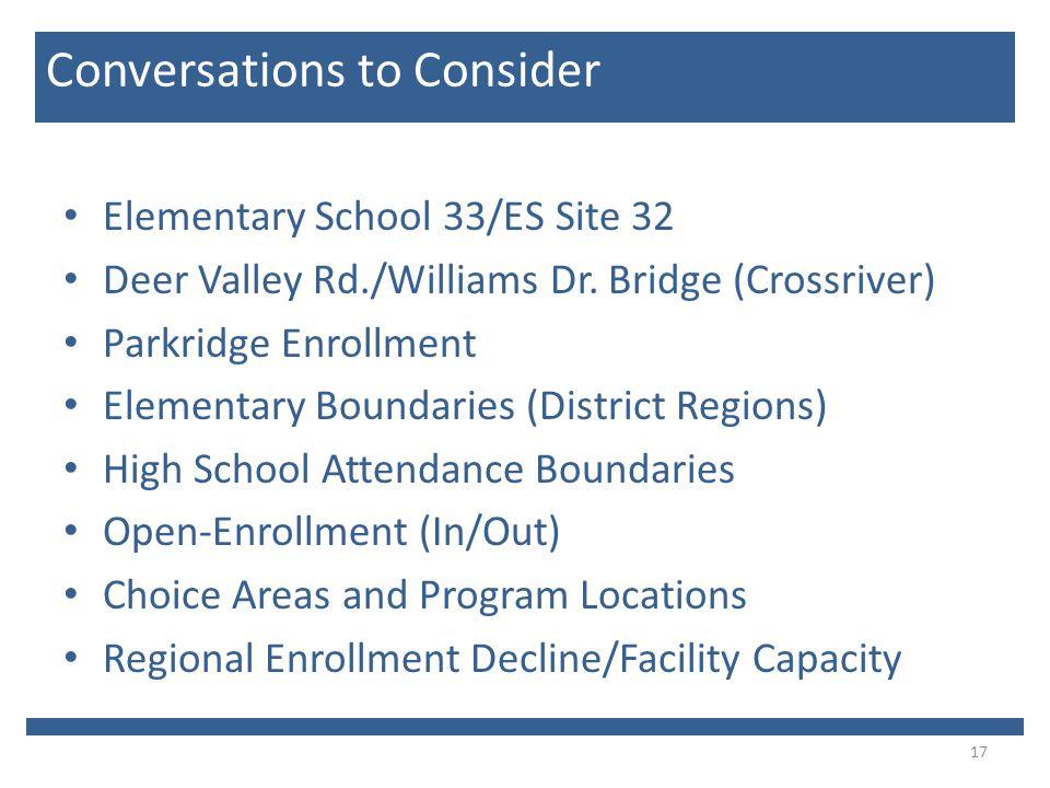Elementary School 33/ES Site 32 Deer Valley Rd./Williams Dr.
