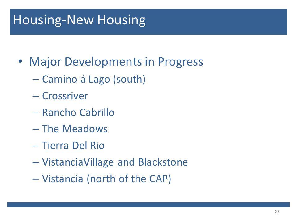 Major Developments in Progress – Camino á Lago (south) – Crossriver – Rancho Cabrillo – The Meadows – Tierra Del Rio – VistanciaVillage and Blackstone – Vistancia (north of the CAP) 23 Housing-New Housing