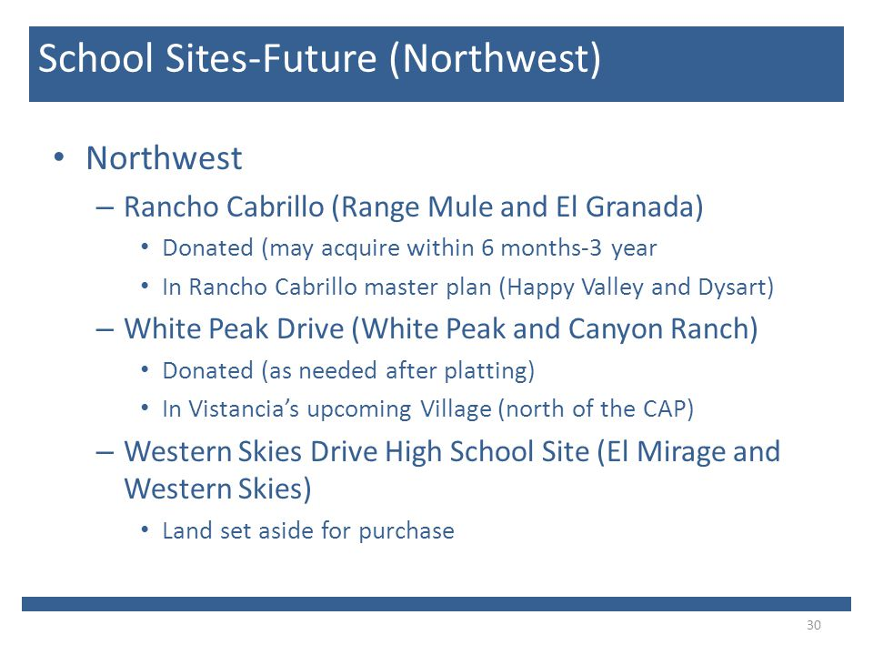 Northwest – Rancho Cabrillo (Range Mule and El Granada) Donated (may acquire within 6 months-3 year In Rancho Cabrillo master plan (Happy Valley and D