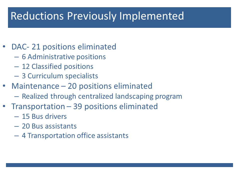 Reductions Previously Implemented DAC- 21 positions eliminated – 6 Administrative positions – 12 Classified positions – 3 Curriculum specialists Maintenance – 20 positions eliminated – Realized through centralized landscaping program Transportation – 39 positions eliminated – 15 Bus drivers – 20 Bus assistants – 4 Transportation office assistants