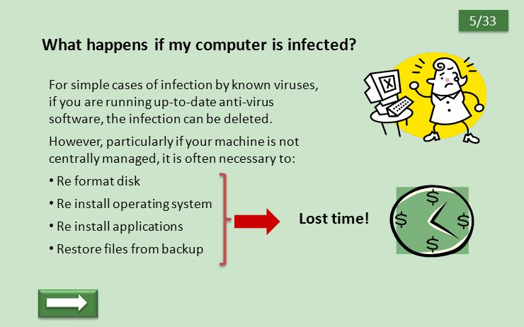 For simple cases of infection by known viruses, if you are running up-to-date anti-virus software, the infection can be deleted. However, particularly