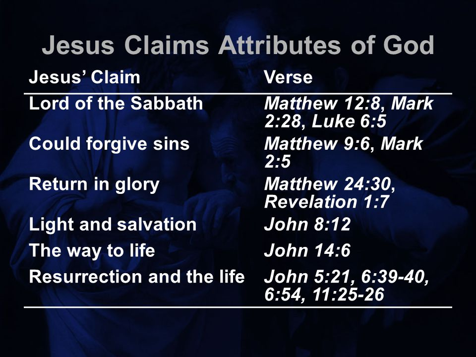 Jesus Claims Attributes of God Jesus' ClaimVerse Lord of the SabbathMatthew 12:8, Mark 2:28, Luke 6:5 Could forgive sinsMatthew 9:6, Mark 2:5 Return in gloryMatthew 24:30, Revelation 1:7 Light and salvationJohn 8:12 The way to lifeJohn 14:6 Resurrection and the lifeJohn 5:21, 6:39-40, 6:54, 11:25-26