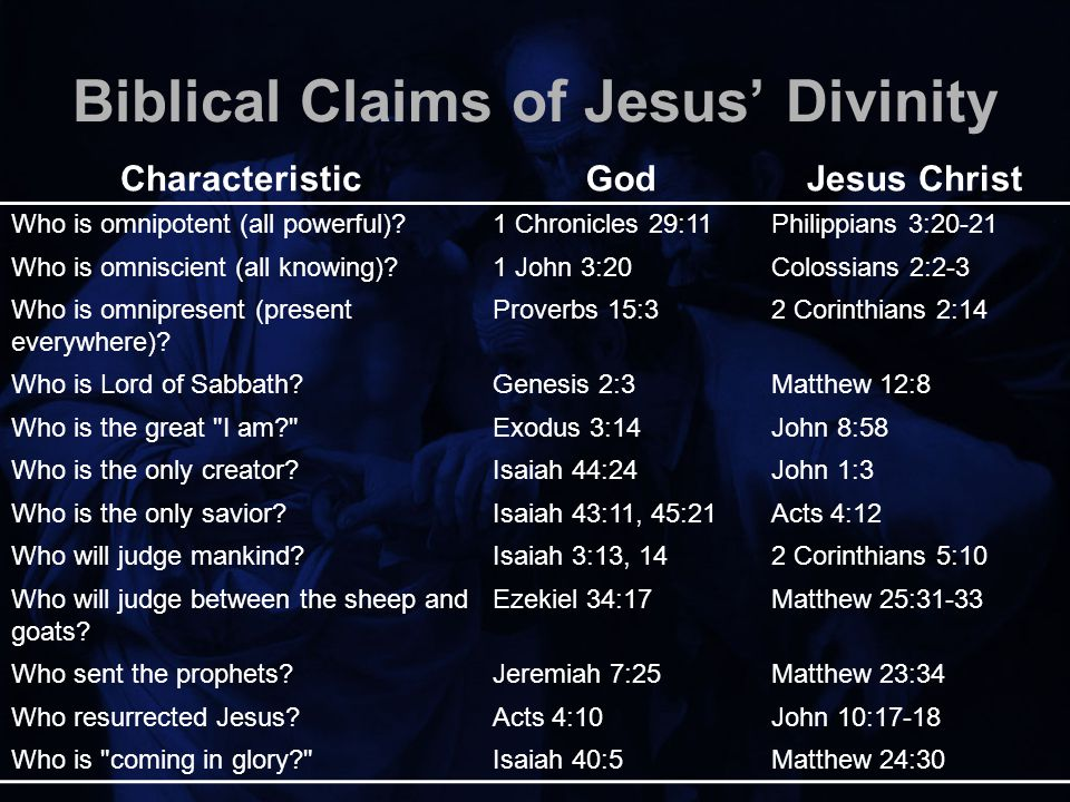 Biblical Claims of Jesus' Divinity CharacteristicGodJesus Christ Who is omnipotent (all powerful) 1 Chronicles 29:11Philippians 3:20-21 Who is omniscient (all knowing) 1 John 3:20Colossians 2:2-3 Who is omnipresent (present everywhere).