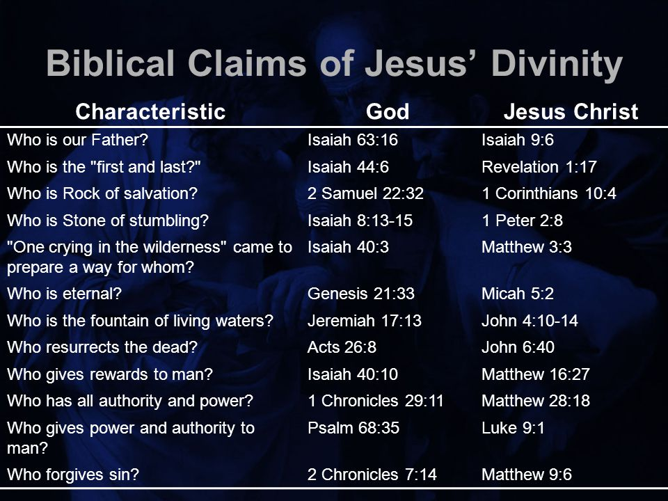 Biblical Claims of Jesus' Divinity CharacteristicGodJesus Christ Who is our Father Isaiah 63:16Isaiah 9:6 Who is the first and last Isaiah 44:6Revelation 1:17 Who is Rock of salvation 2 Samuel 22:321 Corinthians 10:4 Who is Stone of stumbling Isaiah 8:13-151 Peter 2:8 One crying in the wilderness came to prepare a way for whom.