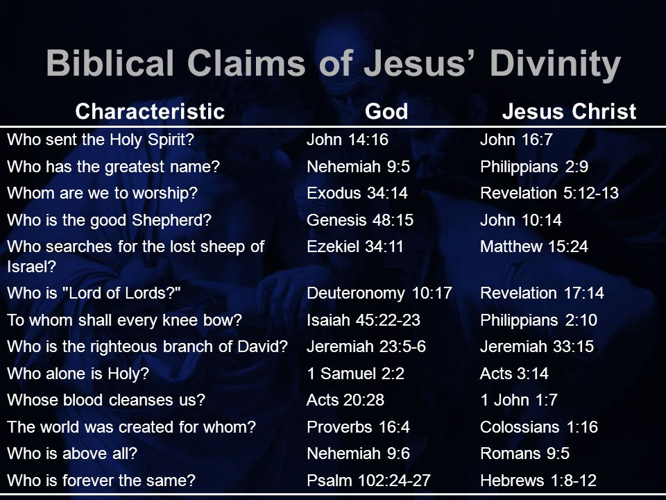 Biblical Claims of Jesus' Divinity CharacteristicGodJesus Christ Who sent the Holy Spirit John 14:16John 16:7 Who has the greatest name Nehemiah 9:5Philippians 2:9 Whom are we to worship Exodus 34:14Revelation 5:12-13 Who is the good Shepherd Genesis 48:15John 10:14 Who searches for the lost sheep of Israel.
