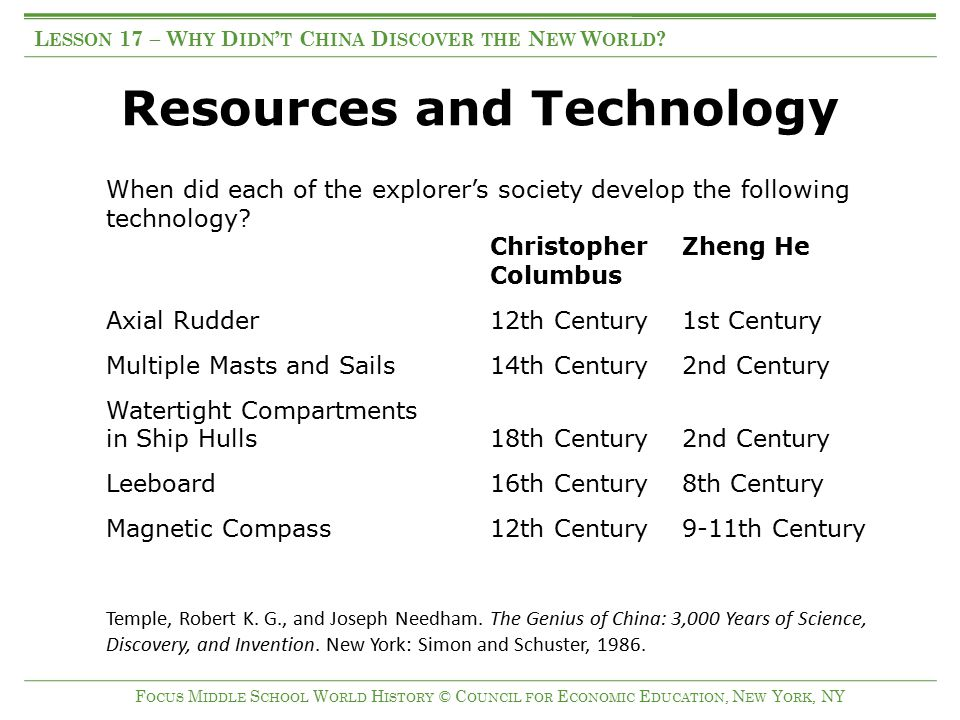 Resources and Technology Temple, Robert K. G., and Joseph Needham. The Genius of China: 3,000 Years of Science, Discovery, and Invention. New York: Si