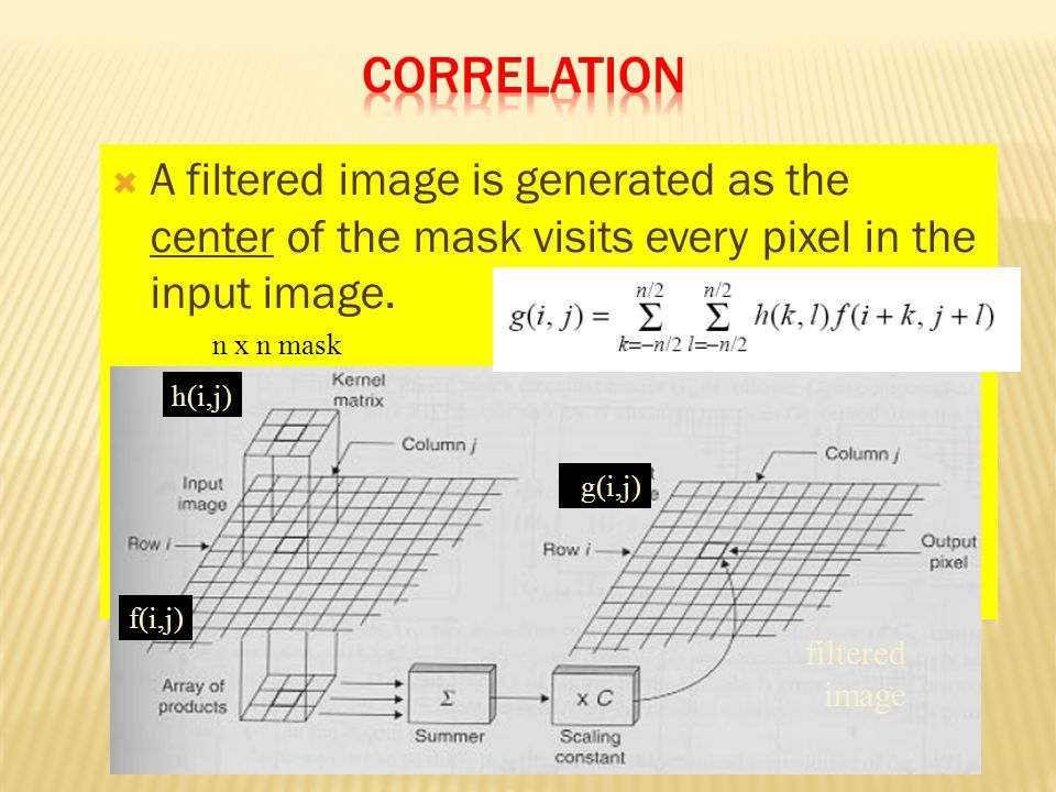  A filtered image is generated as the center of the mask visits every pixel in the input image.