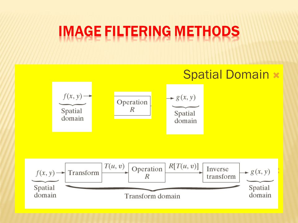  Spatial Domain  Frequency Domain (i.e., uses Fourier Transform)