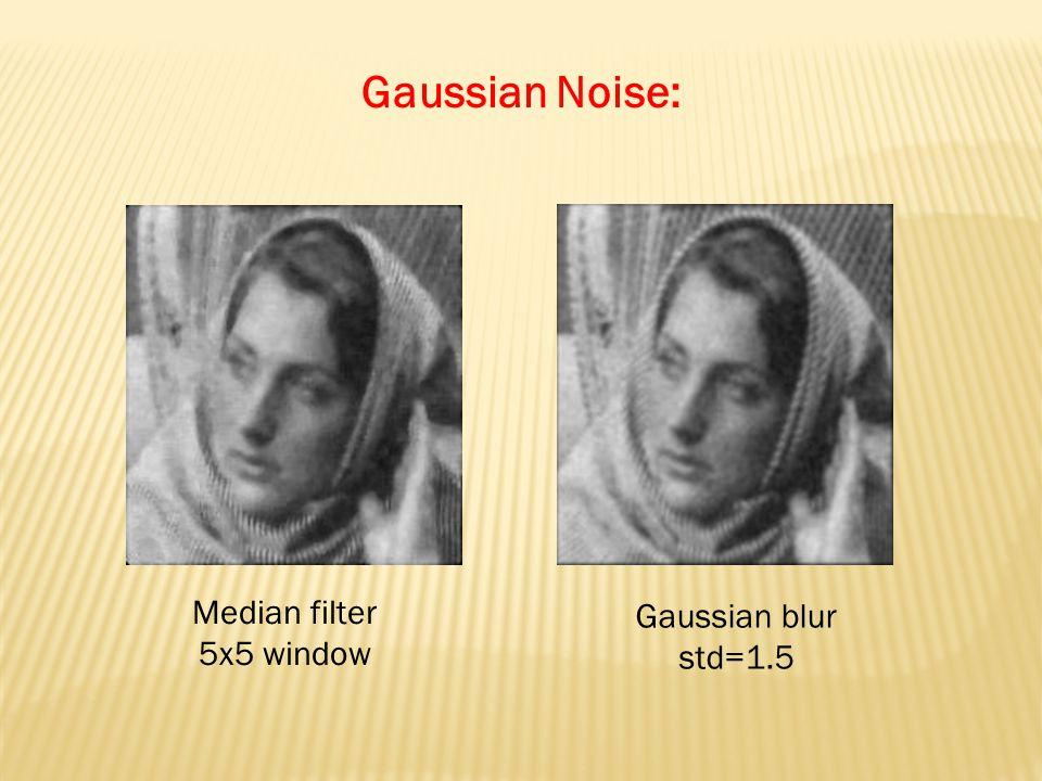Median filter 5x5 window Gaussian blur std=1.5 Gaussian Noise:
