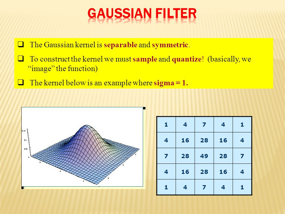  The Gaussian kernel is separable and symmetric.