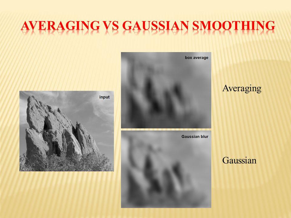 Averaging Gaussian