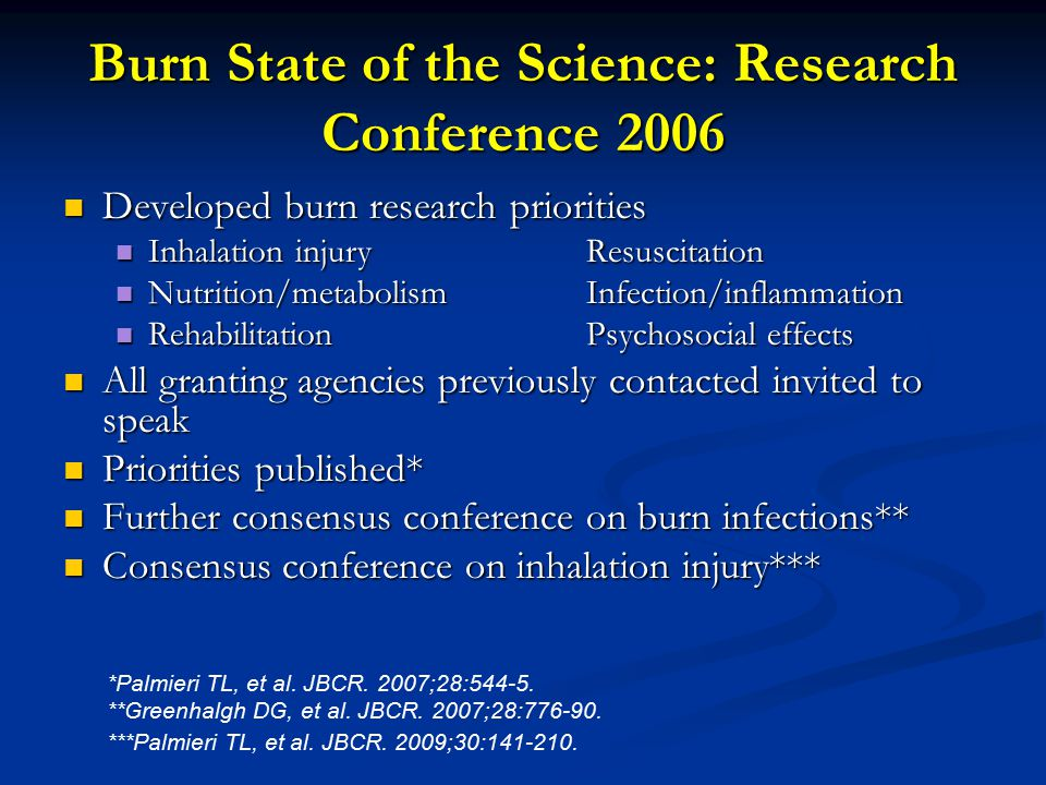 Burn State of the Science: Research Conference 2006 Developed burn research priorities Developed burn research priorities Inhalation injuryResuscitation Inhalation injuryResuscitation Nutrition/metabolismInfection/inflammation Nutrition/metabolismInfection/inflammation RehabilitationPsychosocial effects RehabilitationPsychosocial effects All granting agencies previously contacted invited to speak All granting agencies previously contacted invited to speak Priorities published* Priorities published* Further consensus conference on burn infections** Further consensus conference on burn infections** Consensus conference on inhalation injury*** Consensus conference on inhalation injury*** *Palmieri TL, et al.