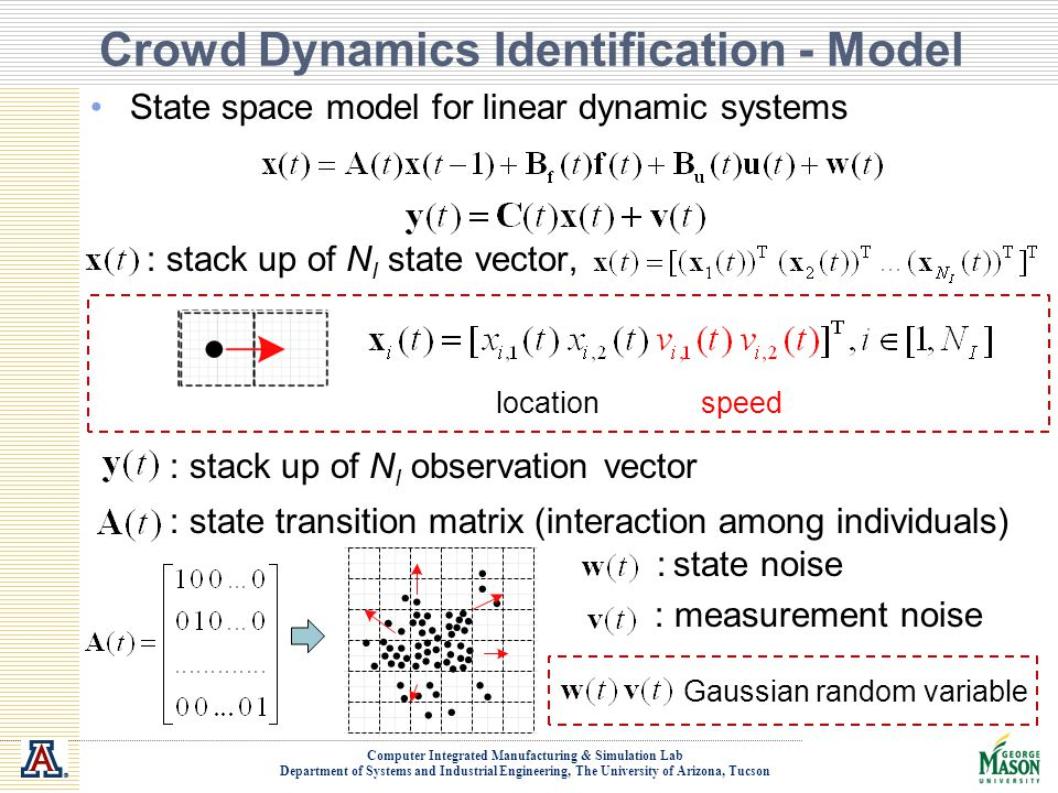 Computer Integrated Manufacturing & Simulation Lab Department of Systems and Industrial Engineering, The University of Arizona, Tucson Crowd Dynamics Identification - Model State space model for linear dynamic systems : stack up of N I state vector, : state noise : measurement noise locationspeed Gaussian random variable : state transition matrix (interaction among individuals) : stack up of N I observation vector
