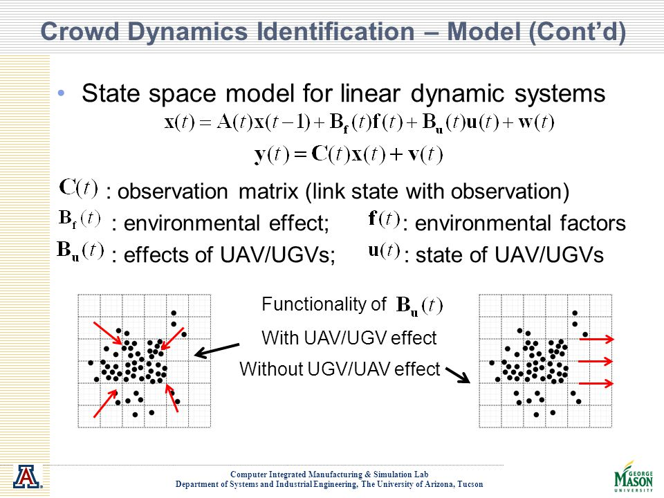 Computer Integrated Manufacturing & Simulation Lab Department of Systems and Industrial Engineering, The University of Arizona, Tucson Crowd Dynamics Identification – Model (Cont'd) State space model for linear dynamic systems : observation matrix (link state with observation) : environmental effect; : environmental factors : effects of UAV/UGVs; : state of UAV/UGVs With UAV/UGV effect Without UGV/UAV effect Functionality of