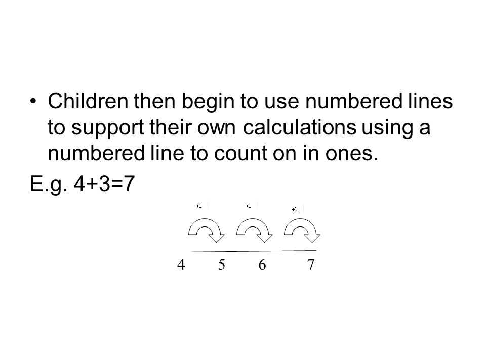 Children then begin to use numbered lines to support their own calculations using a numbered line to count on in ones. E.g. 4+3=7 4 5 6 7