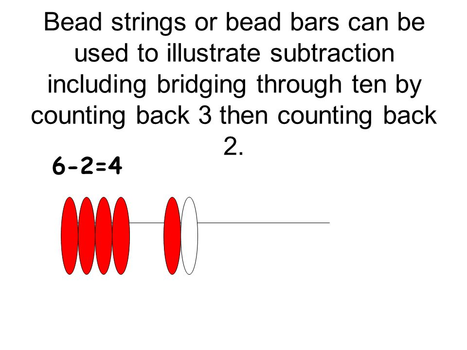 Bead strings or bead bars can be used to illustrate subtraction including bridging through ten by counting back 3 then counting back 2. 6-2=4